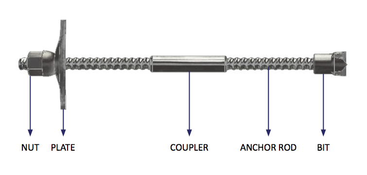 Self Drilling Anchor System